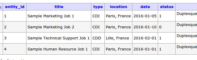jobs_datas