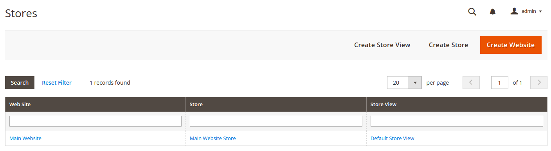 store_admin