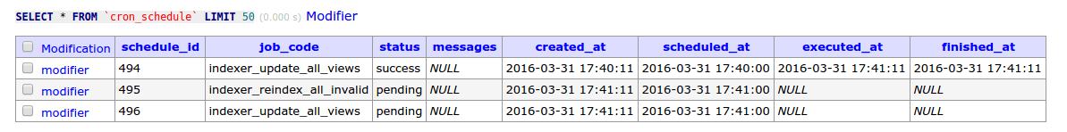 cron_schedule